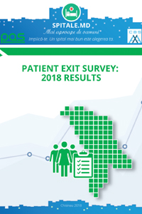 Patient Exit Survey: 2018 results