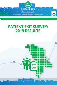 Patient Exit Survey: 2019 results